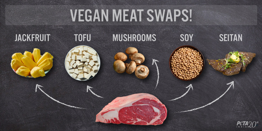 international meatless day blog